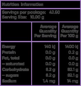 Black Beech Honeydew Honey nutritional info