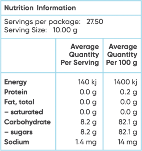 Mānuka 10+ Honey nutritional info
