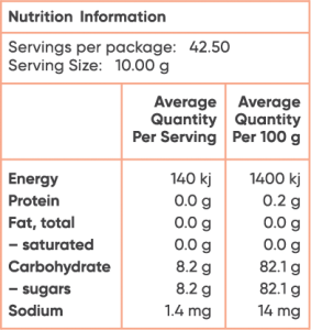Mānuka and Native Botanicals Honey nutritional info