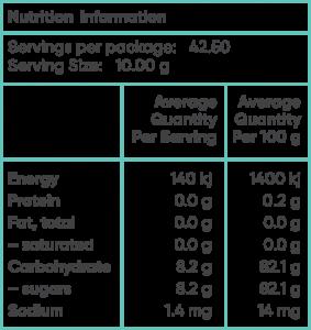West Coast Rainforest Honey nutritional info